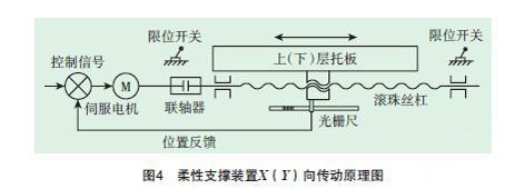 电路 电路图 电子 原理图 472_170