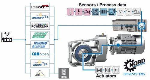 诺德传动系统将参加德国汉诺威工业博览会