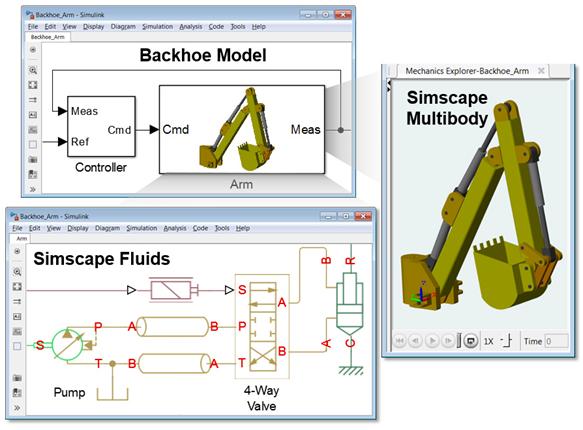 MathWorks 在 Simscape 中新增建模和仿真流体系统功能